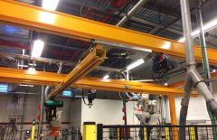 what are the advantages of European standard crane