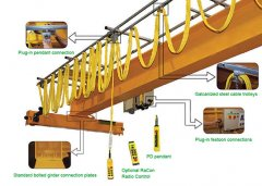 what are the components of an overhead traveling crane